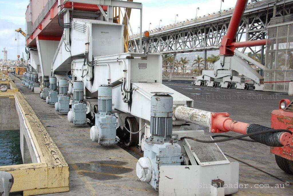 Shiploader travelling bogies